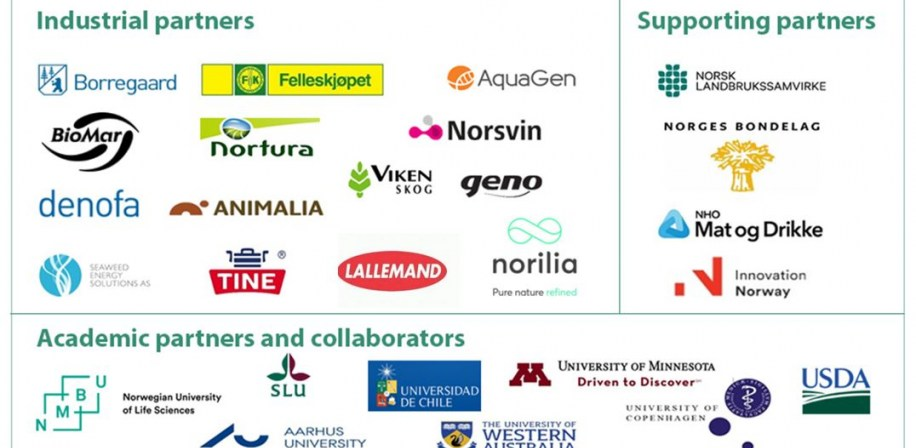 Partners in Foods of Norway