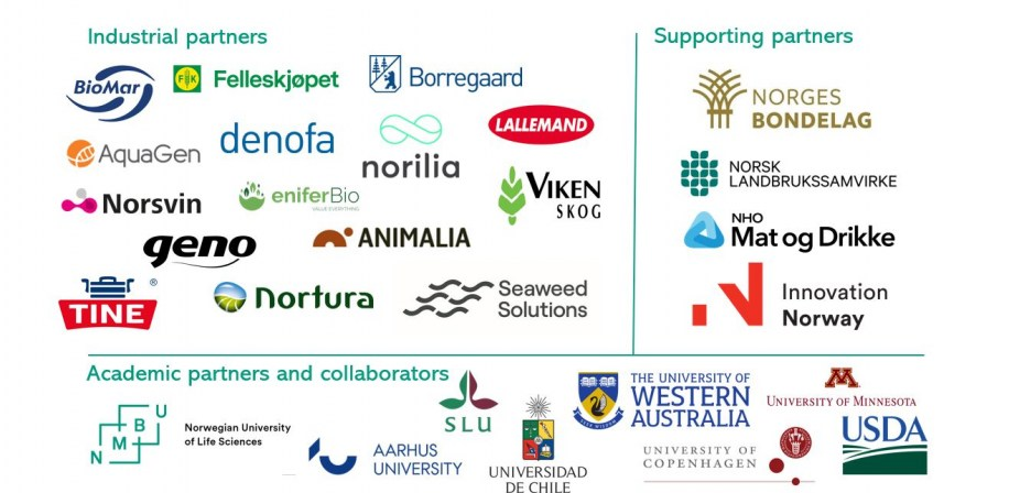 Foods of Norway partners