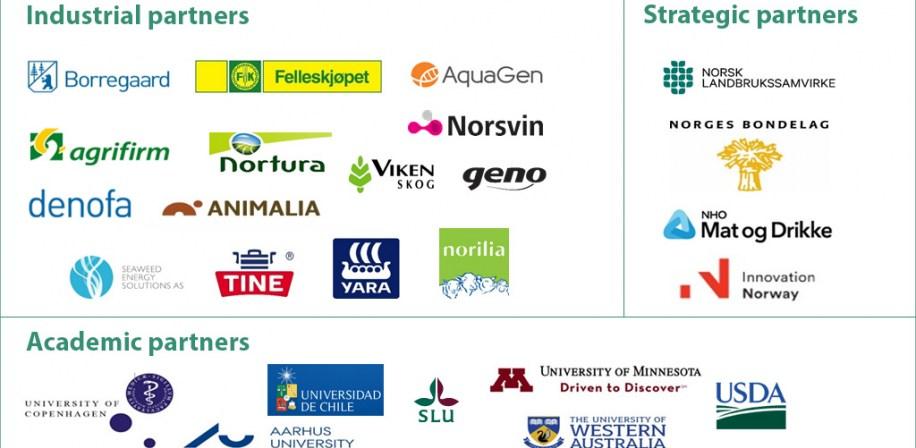 Partners in Foods of Norway
