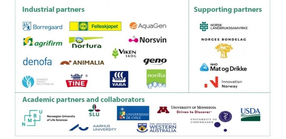 Partners in Foods of Norway.